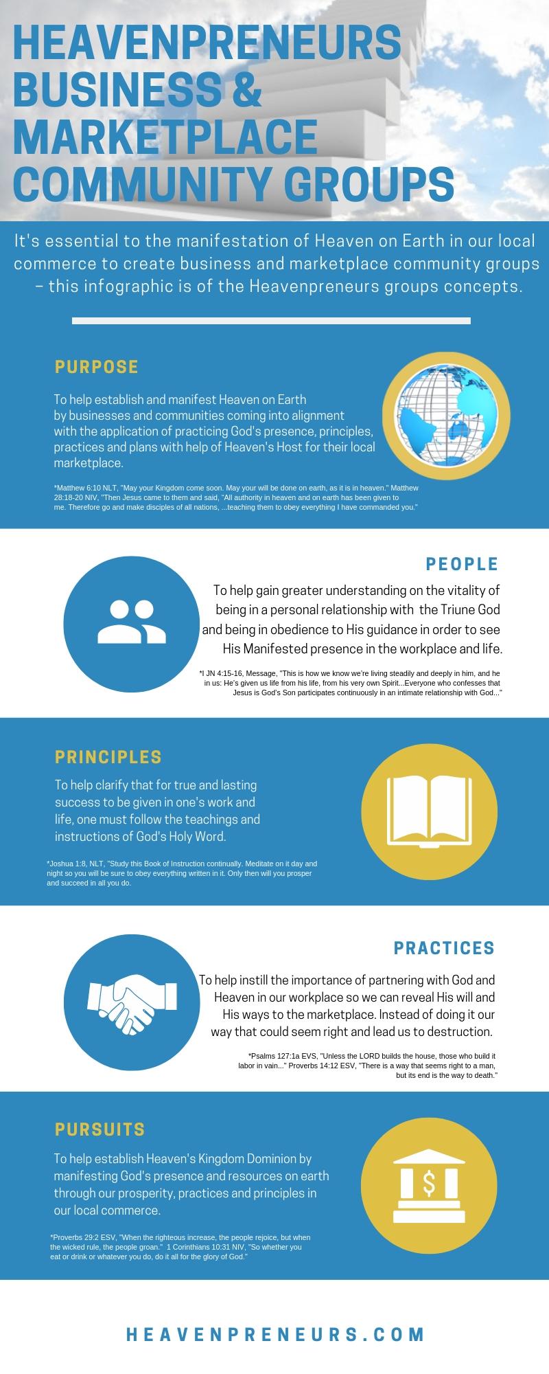 Heavenpreneurs Business & Community Groups