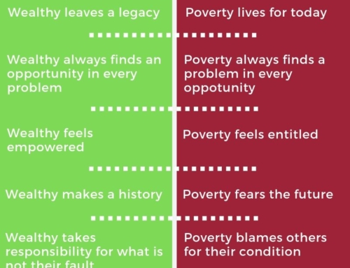 Wealthy vs. Poverty